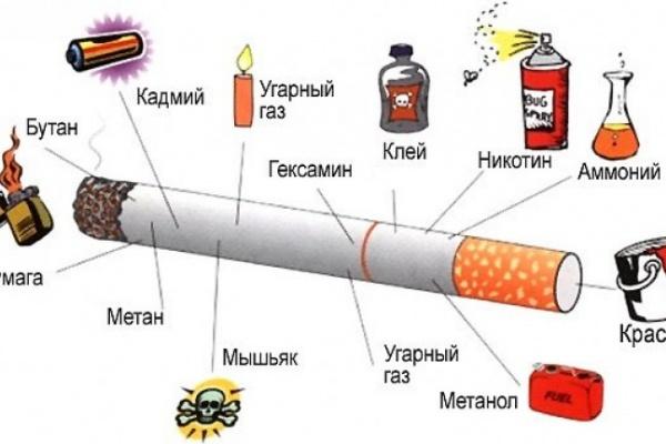 В День без табака пассажиров отучат от сигареты