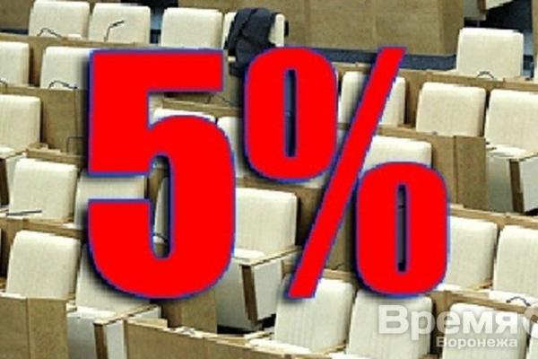 5- процентный барьер на выборах погоды оппозиции не сделает
