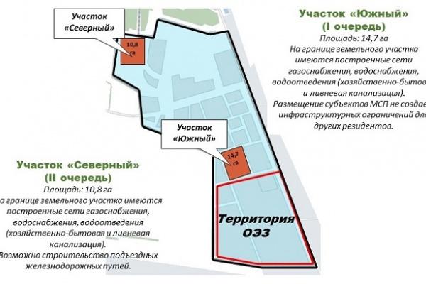 Воронежские власти отменили порог входа в ИП «Масловский» для малого и среднего бизнеса