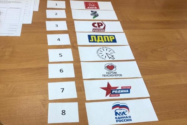 Четыре партии преодолели барьер в 5% на выборах в воронежскую облдуму