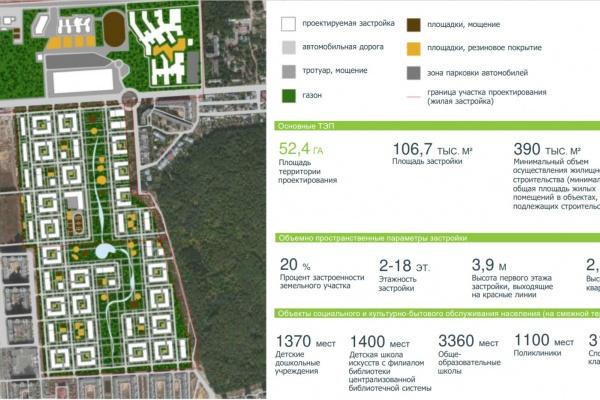 ДОМ.РФ разыграл на торгах воронежские яблоневые сады за 1,7 млрд рублей