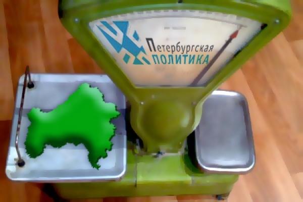 Воронежская область  понемногу реабилитируется  в  рейтинге «Петербургской политики»